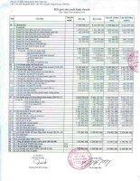Báo cáo tài chính quý 1 năm 2014 - Công ty Cổ phần Chứng khoán KIS Việt Nam