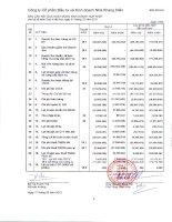 Báo cáo KQKD hợp nhất quý 4 năm 2011 - Công ty Cổ phần Đầu tư Kinh doanh nhà Khang Điền