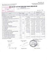 Báo cáo KQKD quý 4 năm 2010 - Công ty Cổ phần miền Đông