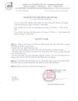 Nghị quyết Hội đồng Quản trị ngày 2-12-2010 - Công ty Cổ phần Đầu tư - Kinh doanh nhà