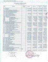 Báo cáo tài chính quý 4 năm 2012 - Công ty Cổ phần Chứng khoán KIS Việt Nam
