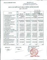 Báo cáo tài chính quý 3 năm 2011 - Công ty Cổ phần Kim khí Thành phố Hồ Chí Minh