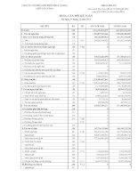 Báo cáo tài chính quý 4 năm 2011 - Công ty cổ phần Supe Phốt phát và Hóa chất Lâm Thao