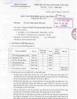 Báo cáo tình hình quản trị công ty - Công ty cổ phần Văn phòng phẩm Hồng Hà