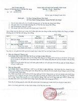 Báo cáo tài chính hợp nhất quý 4 năm 2015 - Công ty Cổ phần Khoáng sản và Vật liệu xây dựng Lâm Đồng