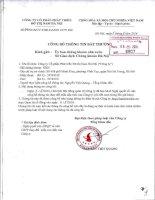 Nghị quyết Hội đồng Quản trị - Công ty cổ phần Phát triển Đô thị Nam Hà Nội