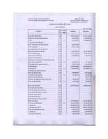 Báo cáo tài chính quý 1 năm 2014 - Công ty cổ phần In và Bao bì Mỹ Châu