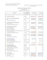 Báo cáo tài chính quý 4 năm 2011 - Công ty Cổ phần Cung ứng và Dịch vụ Kỹ thuật Hàng Hải