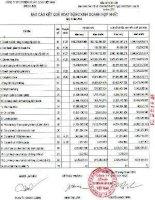 Báo cáo KQKD hợp nhất quý 4 năm 2012 - Công ty Cổ phần Cơ điện và Xây dựng Việt Nam