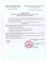 Nghị quyết Hội đồng Quản trị - Công ty Cổ phần Đầu tư Kinh doanh nhà Khang Điền
