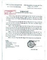Nghị quyết Hội đồng Quản trị ngày 25-1-2011 - Công ty Cổ phần Đầu tư và Dịch vụ Khánh Hội