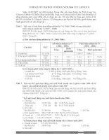 Nghị quyết Đại hội cổ đông thường niên năm 2007 - Công ty Cổ phần Chế biến Hàng xuất khẩu Long An