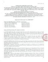 Nghị quyết Hội đồng Quản trị - Công ty Cổ phần Thực phẩm Quốc tế