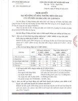 Nghị quyết đại hội cổ đông ngày 27-3-2010 - Công ty Cổ phần Chế biến Hàng xuất khẩu Long An