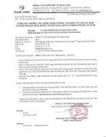 Nghị quyết Hội đồng Quản trị - Công ty cổ phần Đầu tư Nam Long
