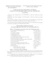 Nghị quyết Đại hội cổ đông thường niên năm 2011 - Công ty Cổ phần Chế biến Thủy sản Xuất khẩu Ngô Quyền