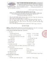 Nghị quyết Hội đồng Quản trị ngày 25-4-2011 - Công ty Cổ phần Chế biến Hàng xuất khẩu Long An
