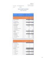 Báo cáo tài chính hợp nhất quý 1 năm 2009 - Công ty Cổ phần Hữu Liên Á Châu