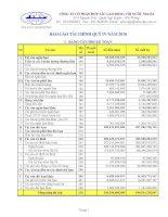 Báo cáo tài chính quý 4 năm 2010 - Công ty Cổ phần Hợp tác Lao động với Nước ngoài