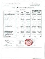 Báo cáo tài chính công ty mẹ quý 1 năm 2011 - Công ty Cổ phần Đầu tư và Dịch vụ Khánh Hội