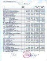 Báo cáo tài chính quý 4 năm 2014 - Công ty Cổ phần Chứng khoán KIS Việt Nam
