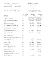 Báo cáo tài chính quý 3 năm 2014 - Công ty Cổ phần Sách và Thiết bị trường học Long An