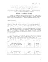Nghị quyết Đại hội cổ đông thường niên - Công ty Cổ phần Thực phẩm Quốc tế