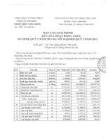 Báo cáo tài chính quý 3 năm 2014 - Công ty Cổ phần Nhiệt điện Ninh Bình
