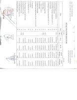 Báo cáo KQKD quý 4 năm 2011 - Công ty Cổ phần Ngô Han