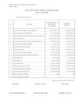 Báo cáo tài chính quý 4 năm 2009 - Công ty Cổ phần Sách và Thiết bị trường học Long An