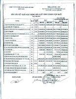 Báo cáo KQKD hợp nhất quý 3 năm 2010 - Công ty Cổ phần Cơ điện và Xây dựng Việt Nam