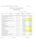 Báo cáo tài chính hợp nhất quý 4 năm 2012 - CTCP Vận tải biển & Hợp tác Quốc tế