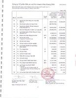 Báo cáo KQKD hợp nhất quý 1 năm 2013 - Công ty Cổ phần Đầu tư Kinh doanh nhà Khang Điền