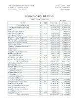 Báo cáo tài chính quý 1 năm 2016 - Công ty cổ phần Kim khí miền Trung