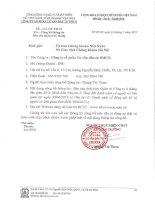 Nghị quyết Hội đồng Quản trị - Công ty Cổ phần Tư vấn Đầu tư IDICO