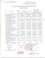 Báo cáo tài chính quý 3 năm 2014 - Công ty Cổ phần Kim khí Thành phố Hồ Chí Minh