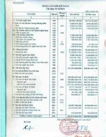 Báo cáo tài chính quý 4 năm 2013 - Công ty Cổ phần Hợp tác Lao động với Nước ngoài