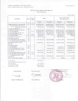 Báo cáo KQKD quý 3 năm 2014 - Công ty Cổ phần Vận tải Hà Tiên