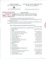 Nghị quyết Đại hội cổ đông thường niên năm 2011 - Công ty Cổ phần Phát triển Đô thị Từ Liêm