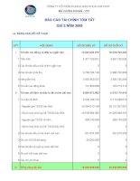 Báo cáo tài chính quý 2 năm 2009 - Công ty Cổ phần In Sách giáo khoa Hoà Phát