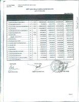 Báo cáo KQKD công ty mẹ quý 4 năm 2012 - Công ty Cổ phần Hữu Liên Á Châu