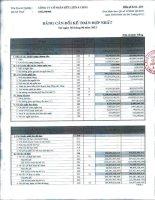 Báo cáo tài chính hợp nhất quý 3 năm 2013 - Công ty Cổ phần Hữu Liên Á Châu