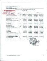 Báo cáo KQKD quý 3 năm 2010 - Công ty Cổ phần Xi Măng Hà Tiên 1