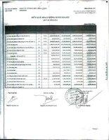 Báo cáo KQKD công ty mẹ quý 3 năm 2011 - Công ty Cổ phần Hữu Liên Á Châu