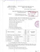 Nghị quyết Hội đồng Quản trị - Công ty Cổ phần Khoáng sản Mangan