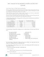 Nghị quyết đại hội cổ đông ngày 09-05-2009 - Công ty Cổ phần Tập đoàn Thủy sản Minh Phú