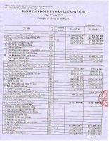 Báo cáo tài chính quý 4 năm 2015 - Công ty Cổ phần Sản xuất và Kinh doanh Kim khí