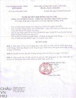 Nghị quyết Hội đồng Quản trị - Công ty Cổ phần Sách - Thiết bị Trường học Kiên Giang