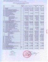 Báo cáo tài chính quý 1 năm 2012 - Công ty Cổ phần Chứng khoán KIS Việt Nam