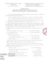 Nghị quyết Đại hội cổ đông thường niên - Công ty Cổ phần Sách - Thiết bị Trường học Kiên Giang